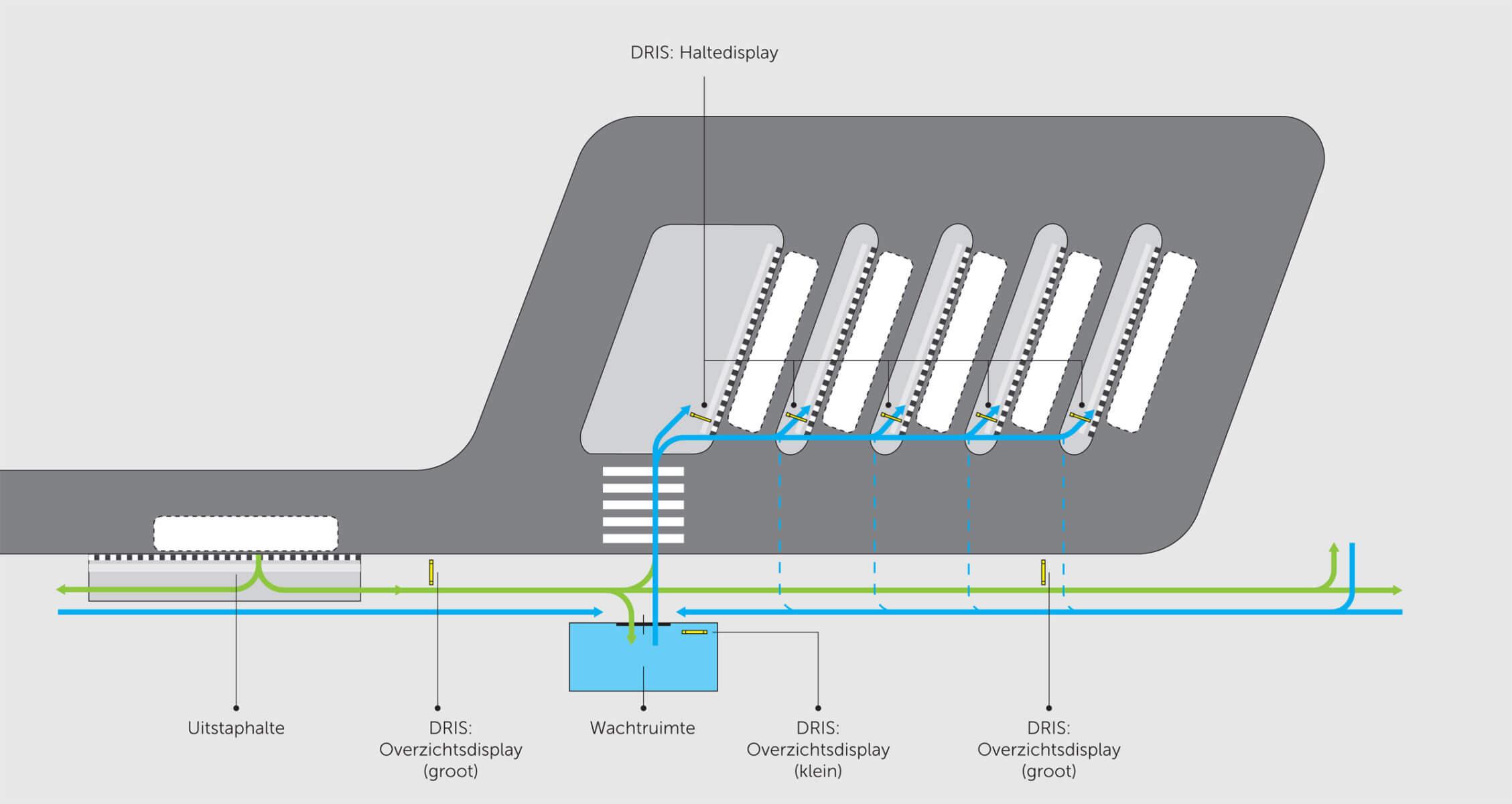 R-Net bus shelter solar panels